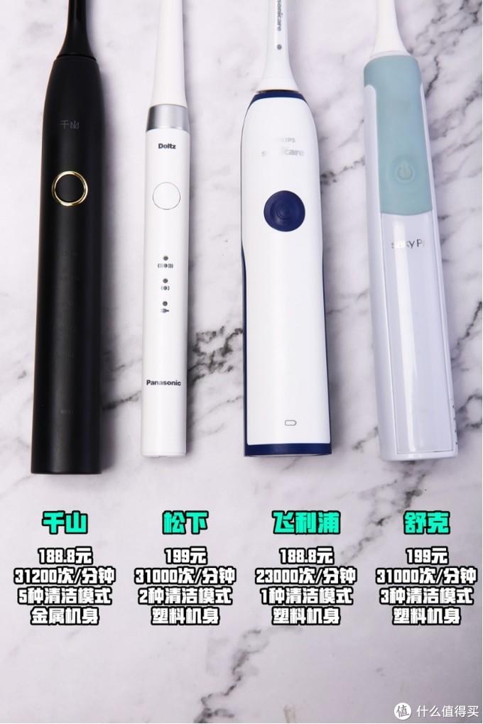 电动牙刷越贵越好吗?4款不到200元的电动牙刷测评