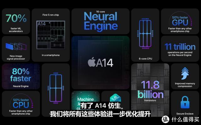 两款安卓最强处理器跑分曝光,叫板iPhone 12的A14处理器