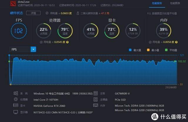 英特尔和AMD,那个玩游戏体验更好?