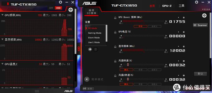 10块钱换来10%的性能提升,TUF-GTX1650-O4GD6-P-GAMING