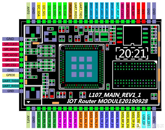 致物联网网关工程师:别浪费钱了来看看高度集成物联网无线AP模块应用的模小块的成长记吧