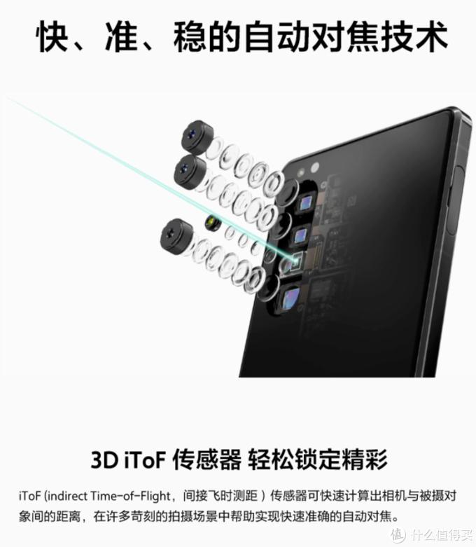 索尼旗舰新机Xperia 1 II 5G上架预售,4K OLED屏、蔡司加持、微单级操控
