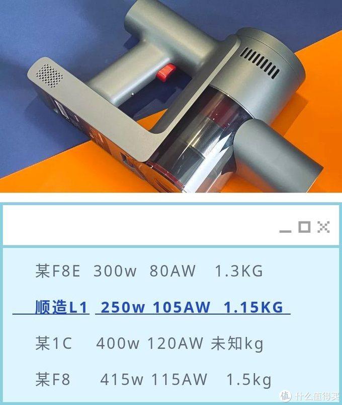 仅4部手机重量的顺造大吸力手持无线吸尘器L1