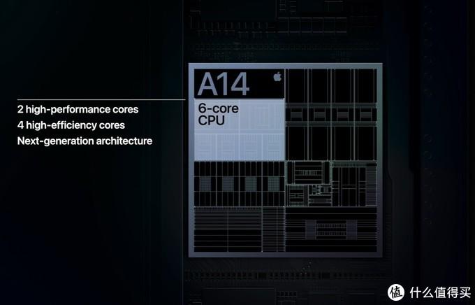 iPhone 12 翻车!性能不如安卓旗舰:5nm A14 跑分不如骁龙 865?