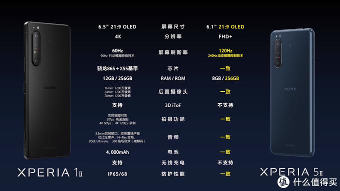 充值信仰 索尼Xperia 1 II和Xperia 5 II值得买吗?