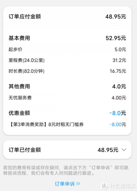 从博鳌到琼海花费48.95元,算上我游览的40分钟停车时间(大概10块)。