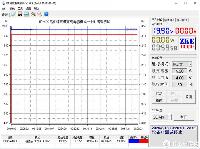 IDMIX氮化镓双模充评测:65W充电器输出20000mAh电池容量