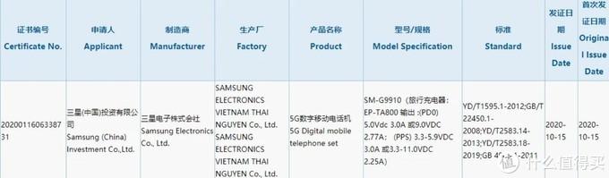 三星Galaxy S21或在年底发布,搭新旗舰骁龙875,已通过3C认证