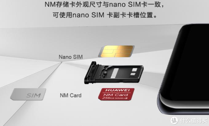 小钱解决大问题,花粉扩容好选择:惠普 NM100 NM存储卡