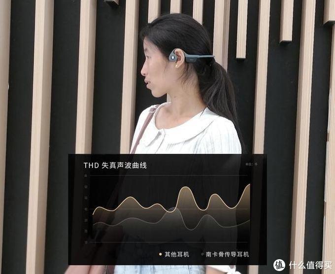 NANK Runner律动体验:解放耳道,不一样的音律畅响