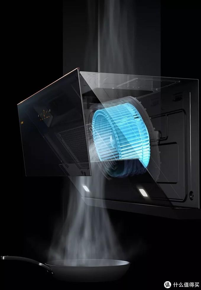 烟灶10问:侧吸顶吸近吸7字吸和集成灶,到底哪个好?风量风压火力怎么看?燃气怎么选?蒸烤好不好?