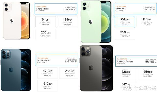 了解5G版新iPhone购买建议?你看这篇文章就足够了