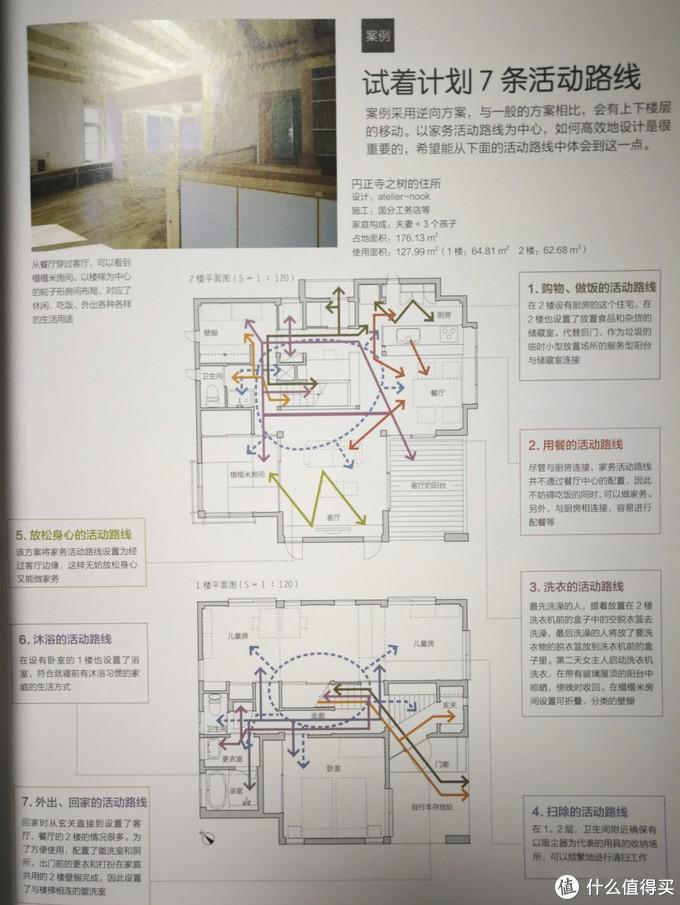 日本小户型,最值得借鉴的6个设计