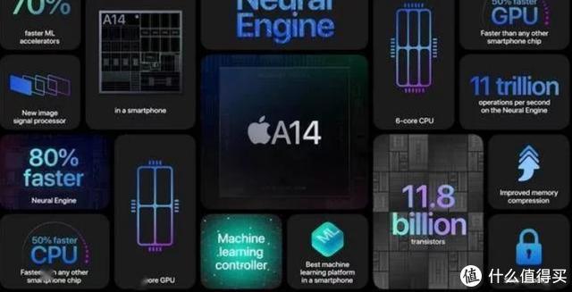 一图读懂哪里买iPhone 12最划算,我们帮你整理好了!