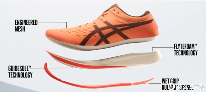 ASICS METARACER 碳板跑鞋技术分解图