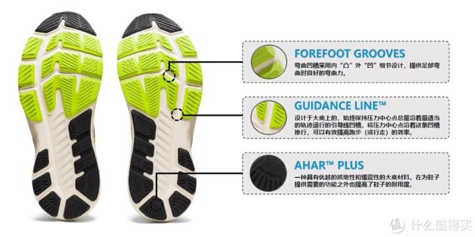 新款Kayano跑鞋的鞋底科技,AHAR PLUS的运用