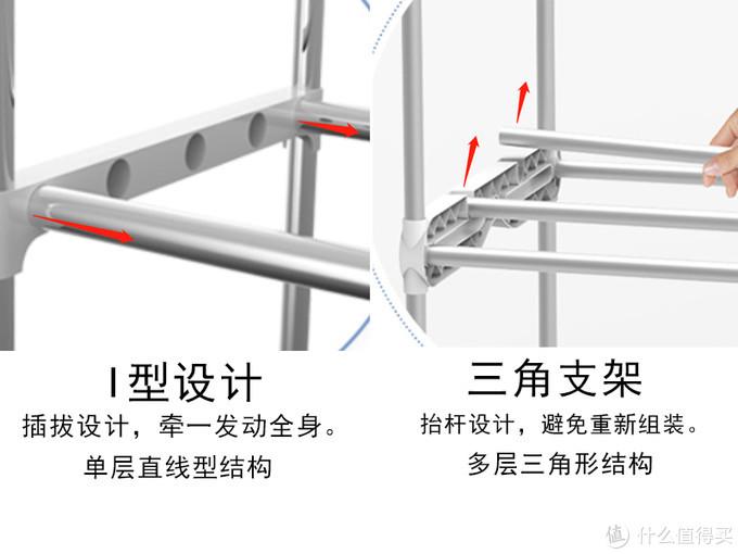 左侧是传统I型结构,可以说是牵一发动全身。右侧是这款干衣机的三角支架+卡扣式设计,方便拆装。