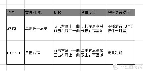 AUDIOFLY AFT2真无线评测:千元争霸又添HIFI外势力