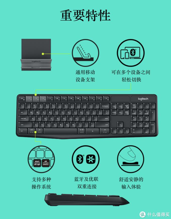14款支持Flow的罗技键鼠,遇到这些价格,别犹豫(大幅提升我们的办公效率)