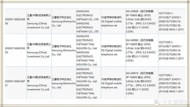 三星S21系列将于明年1月发布:全球首发骁龙875,全系标配25W快充头