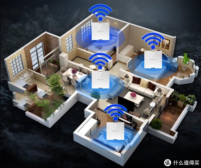 小白家庭组网攻略,家里路由器在百元上下的可以看看(适合普通消费者,发烧友跳过吧)