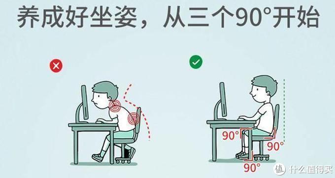 学习桌椅能更好的帮助孩子实现三个90°(图片引自本站好文)