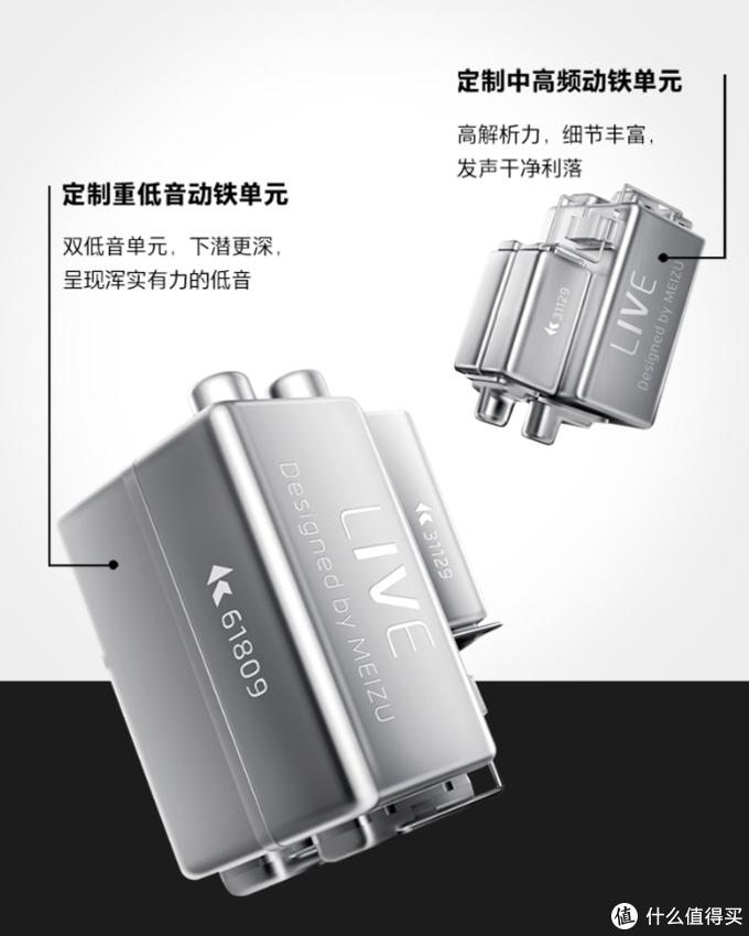 魅族UR LIVE特调版动铁HiFi耳机上架开售:楼氏四动铁、手工打造