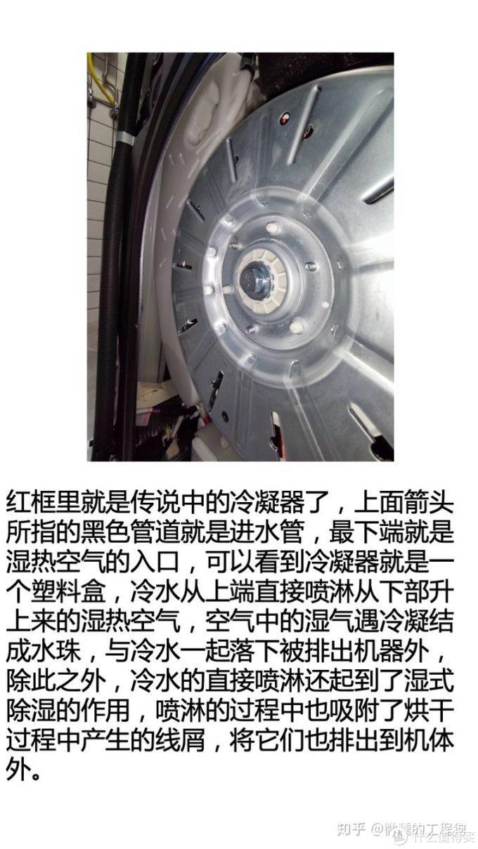 全网第一次科学标准的洗衣机评测