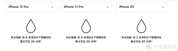 8点冷门知识汇总:或能帮你找到iPhone 12最优解,仅供参考~