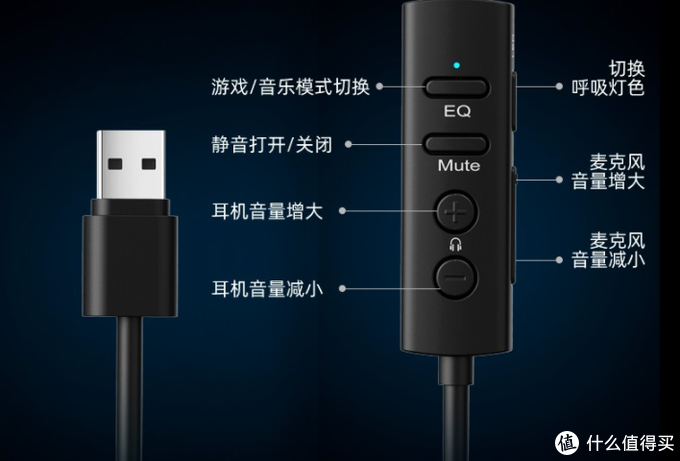 """我的游戏3D定位""""硬外挂""""——飞利浦G6105游戏耳机"""