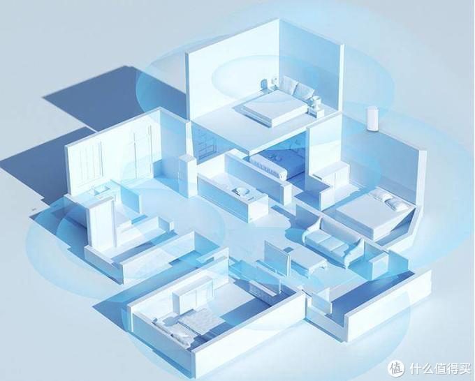 双11 无线mesh分布式路由选购攻略,让家里随处都有好的WiFi信号,随处可以高速上网