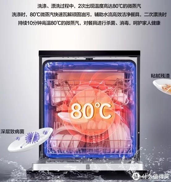 2020双11哪些家电新款值得买?不到2000零冷水热水器靠谱吗?西门子美的海尔洗碗机哪家强?
