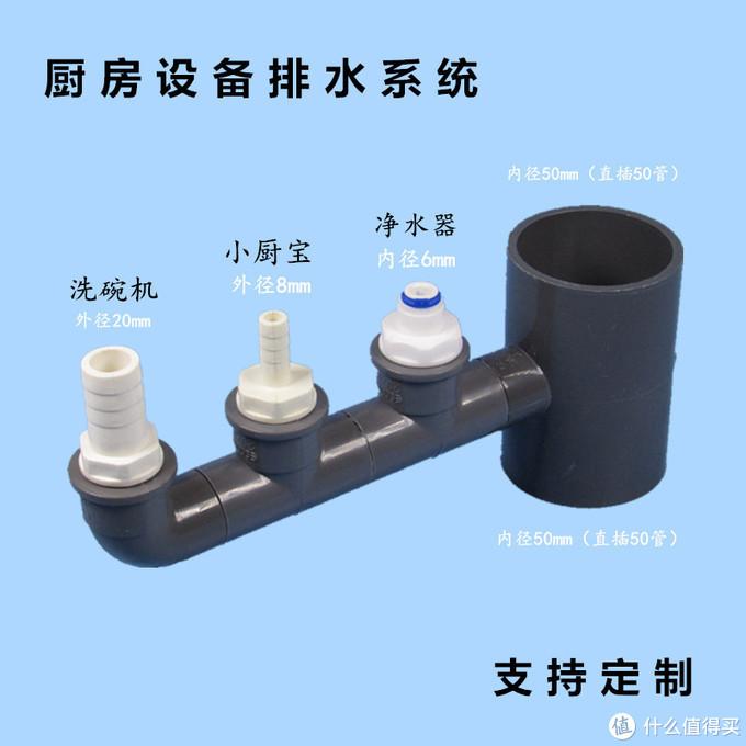 【自己动手】做个多合一排水管,解决厨下排水难题,花小钱办大事!
