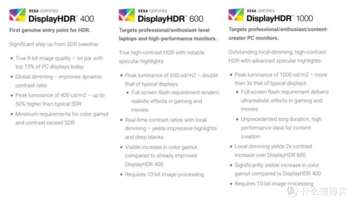 总有一款适合你 2020·双11 显示器选购大攻略