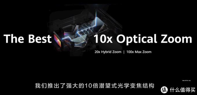 电影级影像系统:华为Mate 40 Pro新旗舰DxoMark成绩公布