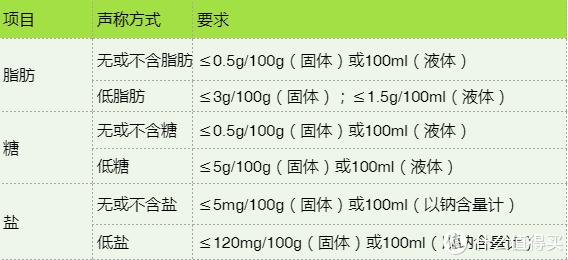 健康安全又放心~20款健康儿童零食清单请收好(附成分表)