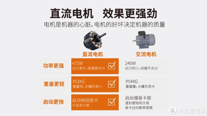 宅女测评报告:垃圾处理器哪款值得买?