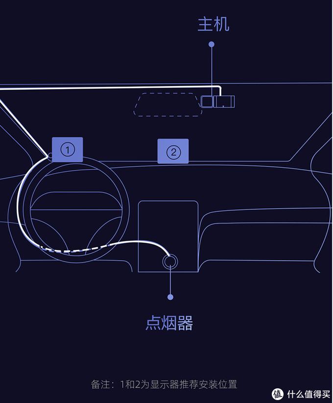 安全整洁,舒适健康——十万公里老司机的车载好物清单