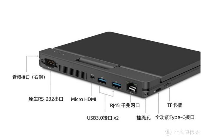 袖珍版ThinkPad X41t:壹号本A1口袋笔记本上架预售,可旋屏、强大扩展