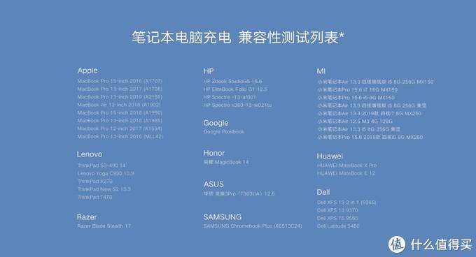 官方提供的笔记本电脑充电兼容列表