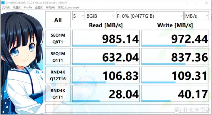 阿斯加特AP2移动固态硬盘512GB快评及全网首拆