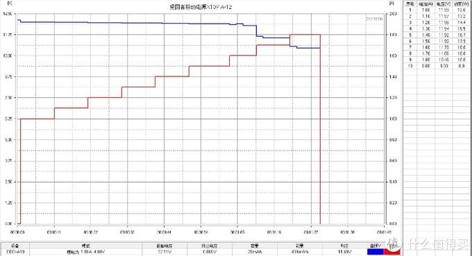 小巧、便捷双向18W快充-爱国者X10P移动电源10000mAh