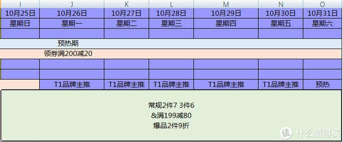 京东生鲜牛排推荐——2020双十一篇