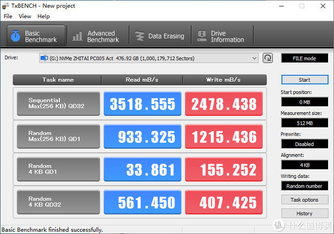 国产颗粒表现如何?致钛PC005 NVMe SSD简单测试
