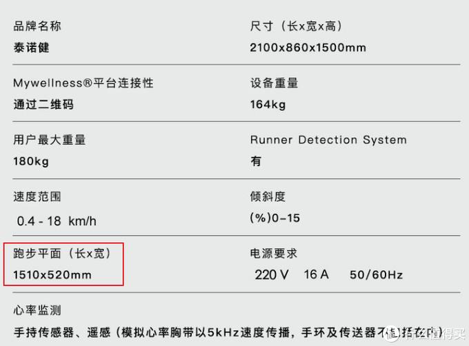 Technogym泰诺健,宽度52cm