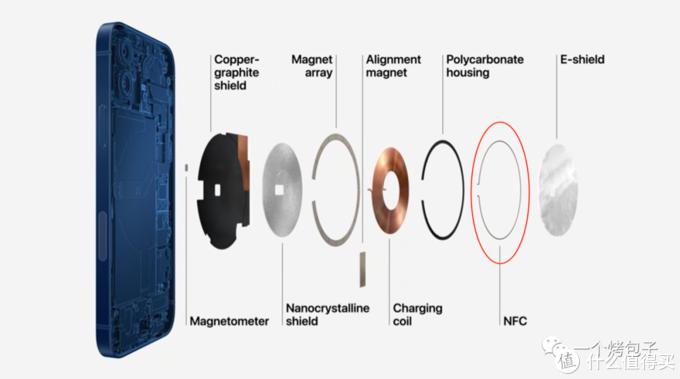 避免iPhone 12充电产品消费陷阱!