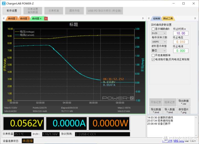 1万毫安不够就3万凑?奥睿科ORICO PD18W快充移动电源点评