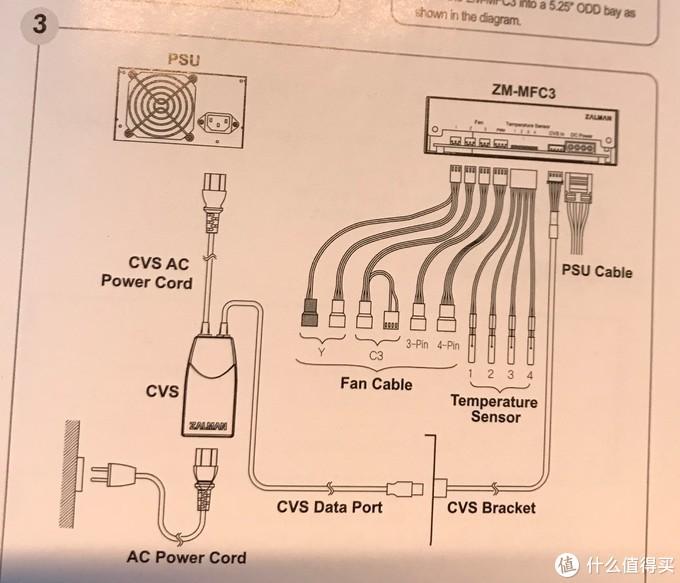 升级机箱风扇调速器 —— 自带整机功耗实时监控