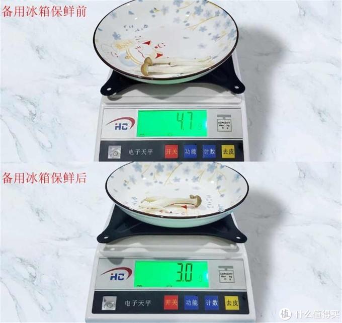 (上图为在备用冰箱内保鲜的蟹味菇重量变化前后对比)