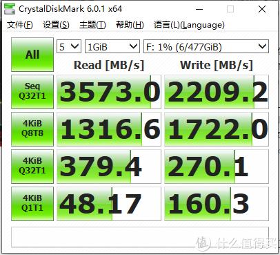 光威 弈Pro M.2 NVMe SSD评测,到底值不值?